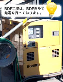 BDFで動かす発電機